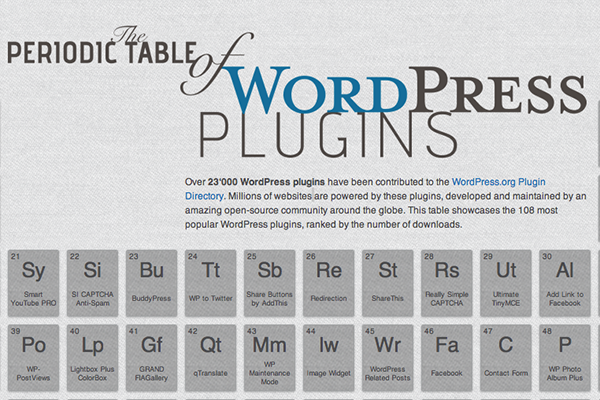table periodique wordpress